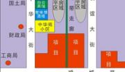 河北邢台老城区改造项目彩立方平台登录