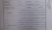 河南郑州191亩商住地紧急转让