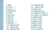 广东中山横栏镇新茂村44亩商住地转让230000000元