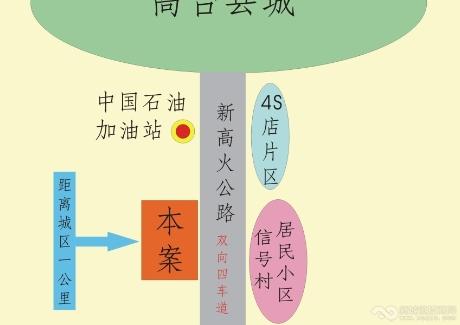 张掖高台县县城一公里建材市场49亩每亩30万低价出让