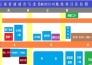 云南曲靖市马龙县两宗短平快优质国有建设用地使用权实景图