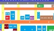 云南省曲靖马龙县新老城区交接口商住用地出让
