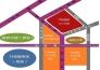 阳曲县大屯庄片区投资收益权拍卖 107.18亩实景图