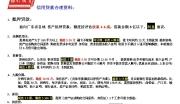 惠州市江北即205国道十字路口边全新独院厂房出售